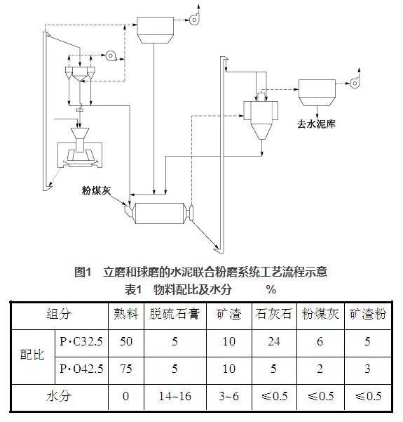 电路 电路图 电子 原理图 575_601